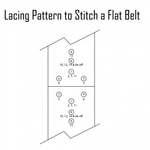 Lacing Pattern, Stitching a Flat Belt